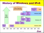 History of Windows and IPv6